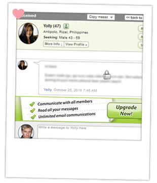 Asiandating.com receive messages