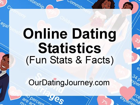 online dating statistics