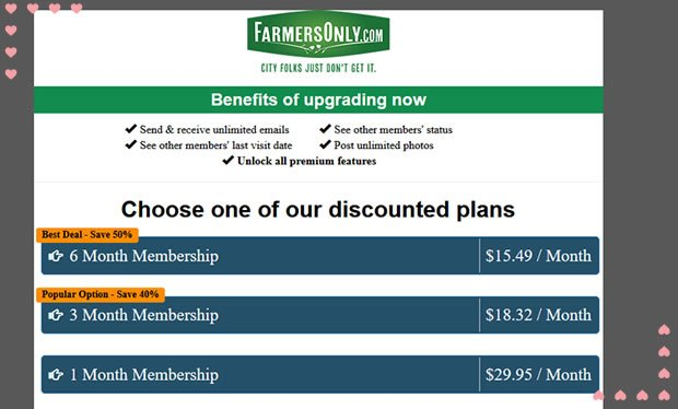 Cost Of Farmers Only