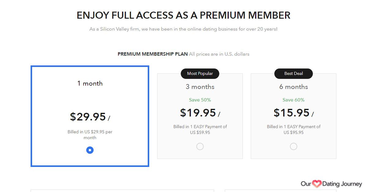AgeMatch's Paid Subscription Plans