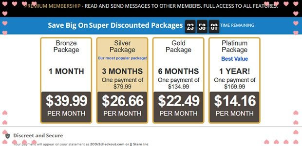 pricing of membership